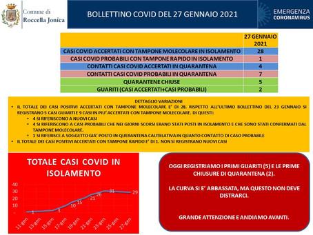 Casi di Covid-19 a Roccella Jonica. Bollettino del 27 gennaio 2021.