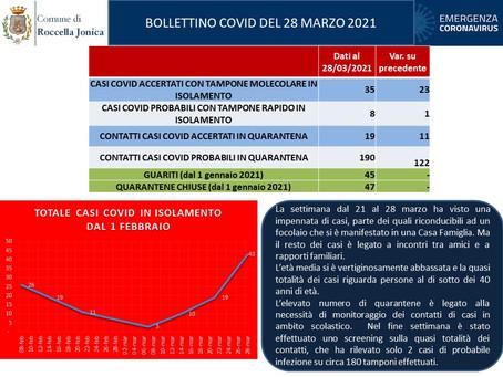 Casi di Covid-19 a Roccella Jonica. Bollettino del 28 marzo 2021.
