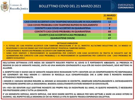 Casi di Covid-19 a Roccella Jonica. Bollettino del 21 marzo 2021.