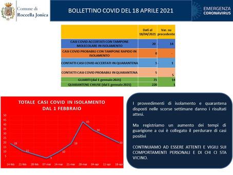 Casi di Covid-19 a Roccella Jonica. Bollettino del 18 aprile 2021.