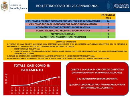 Casi di Covid-19 a Roccella Jonica. Bollettino del 23 gennaio 2021.