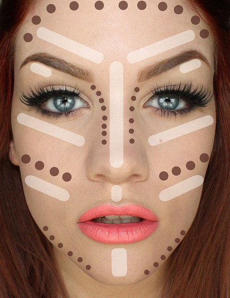 Quick contouring + highlighting