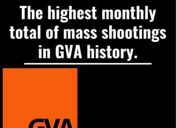 Mass Shootings Spiked in May, Despite Coronavirus Lockdowns