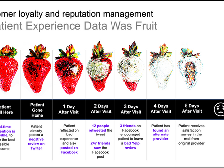 If Patient Experience Data Was Fruit