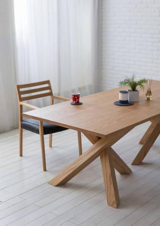 CROSS TABLE (Red oak NAR)