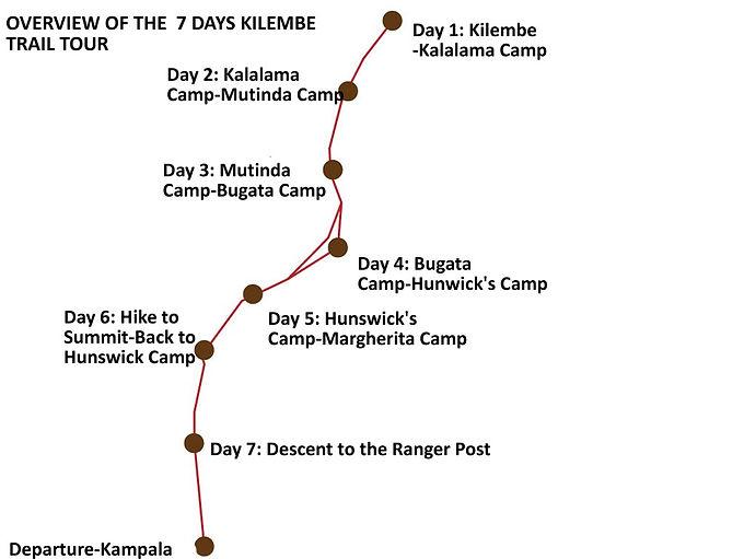 Map-of-the-Kilembe-trail.jpg