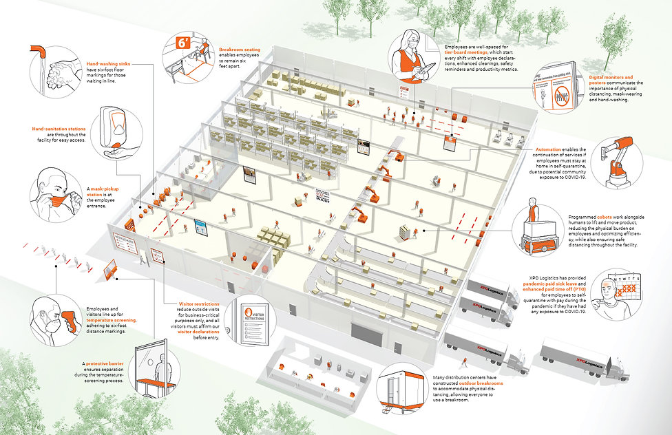 XPO, warehouse, infographic, COVID, coronavirus, pandemic, workers