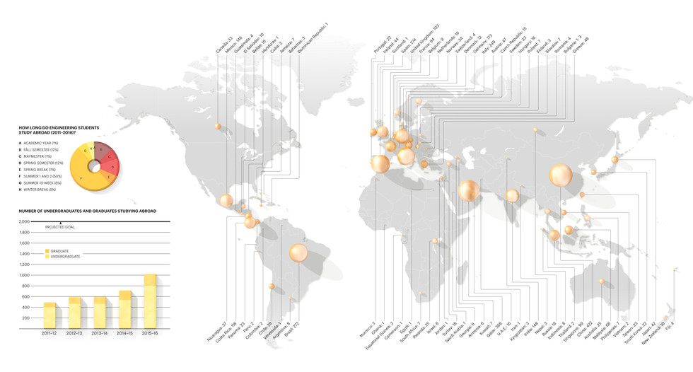 engineers_map.jpg