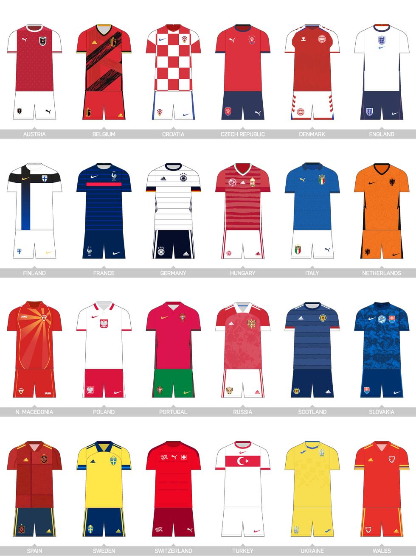 UEFA2020_full-set.png