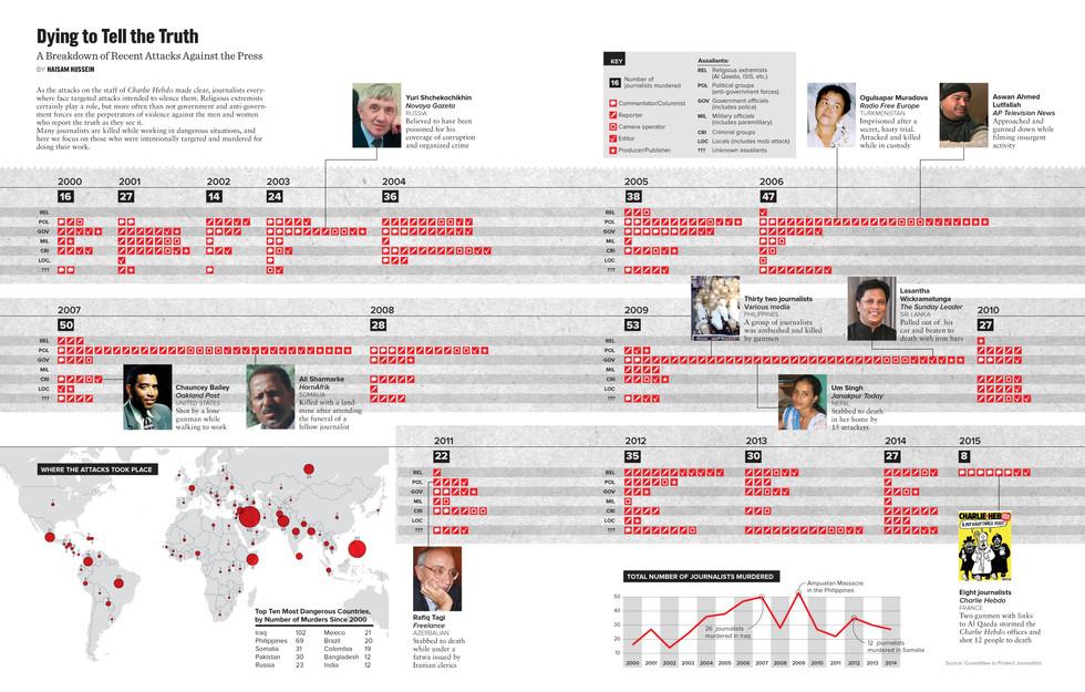 Vice_Media_attacks_graphic.jpg