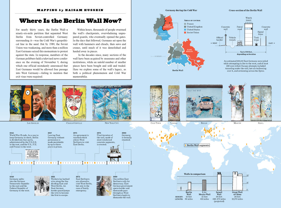 VQR | Where is the Berlin Wall now?