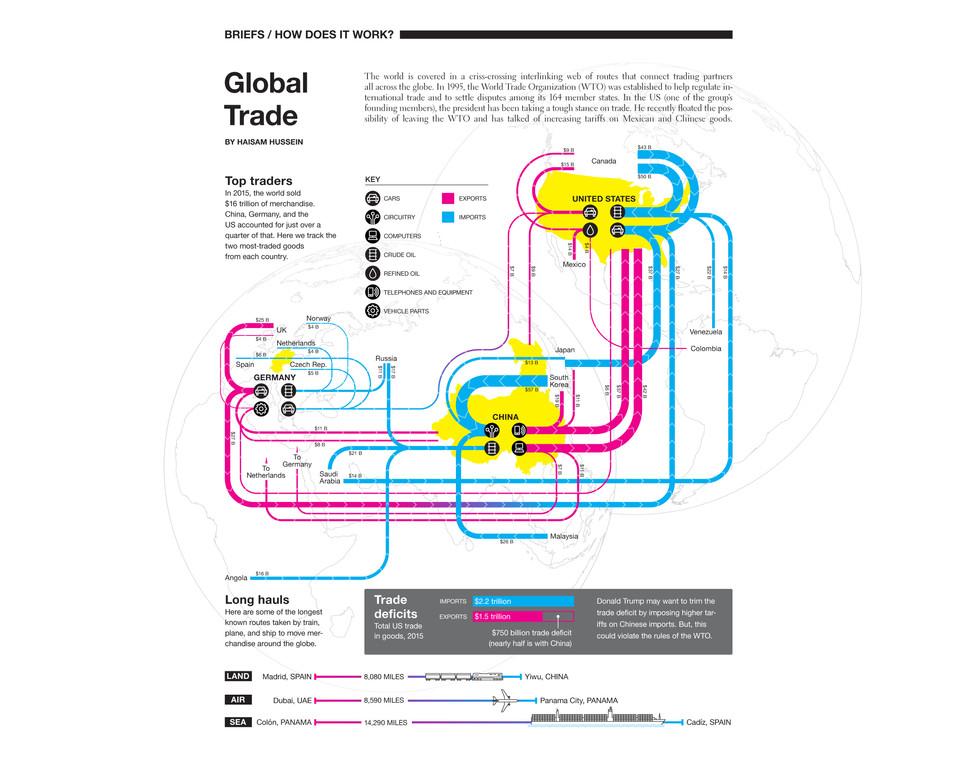 VICE_trade_graphic.jpg