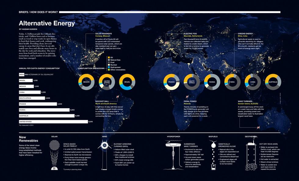 VICE_energy_graphic_8_17.jpg