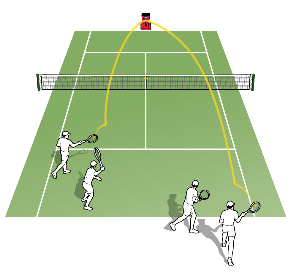 Practice drills with a ball machine  -Tennis Magazine-