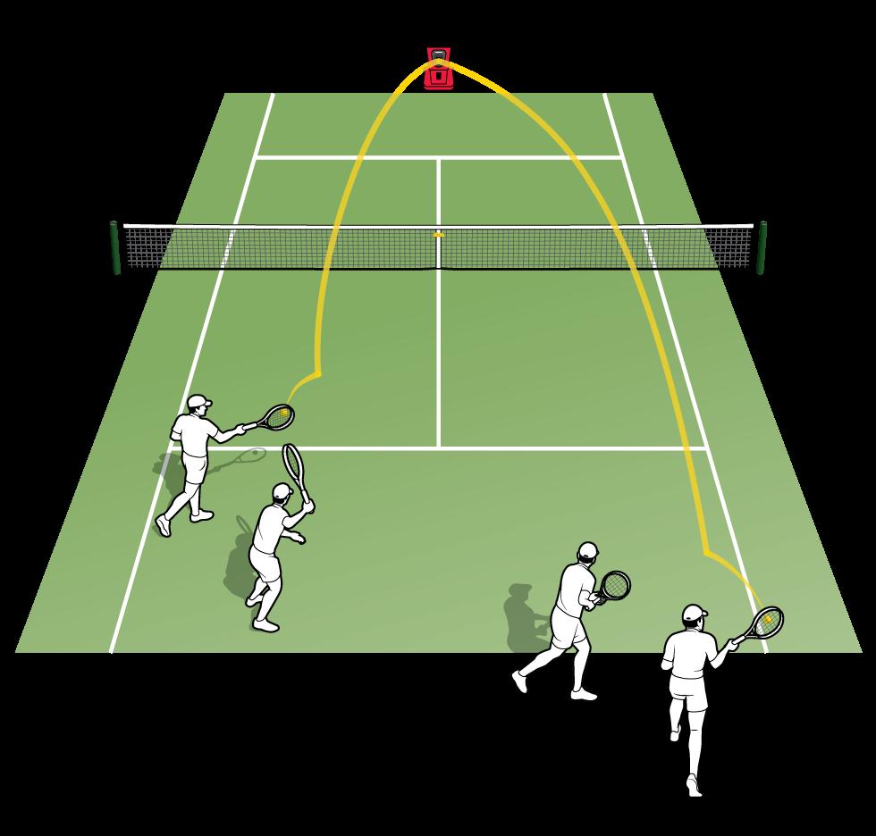 Practice drills with a ball machine  -Tennis Magazine-