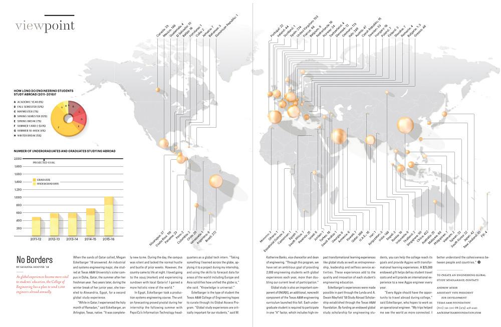 Spirit Magazine | Engineers Abroad