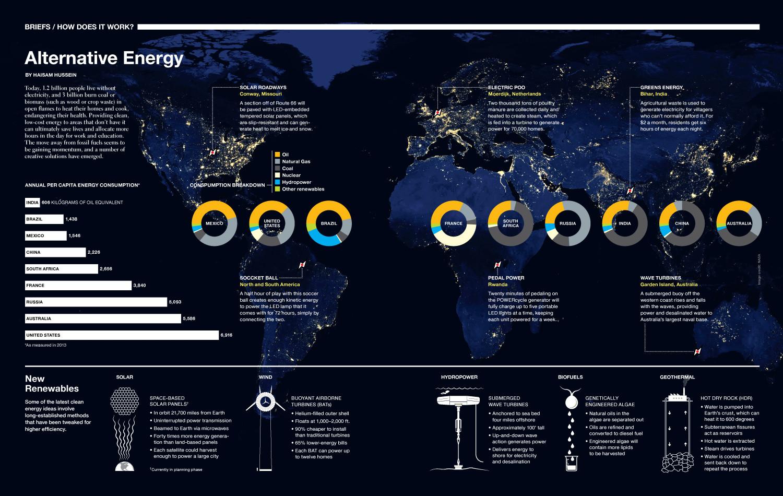 VICE | Alternative Energy