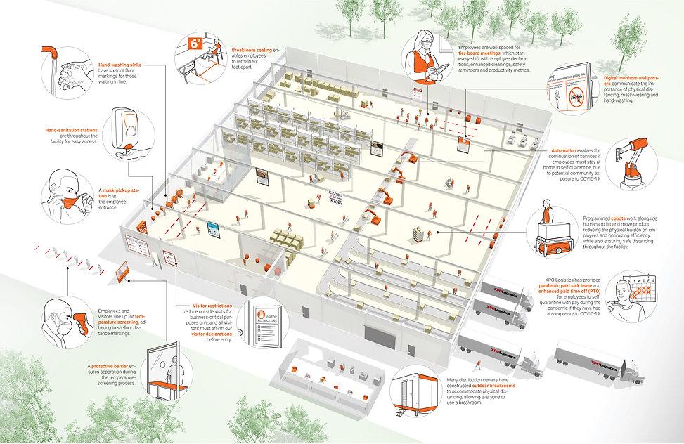 XPO_warehouse_infographic2.jpg