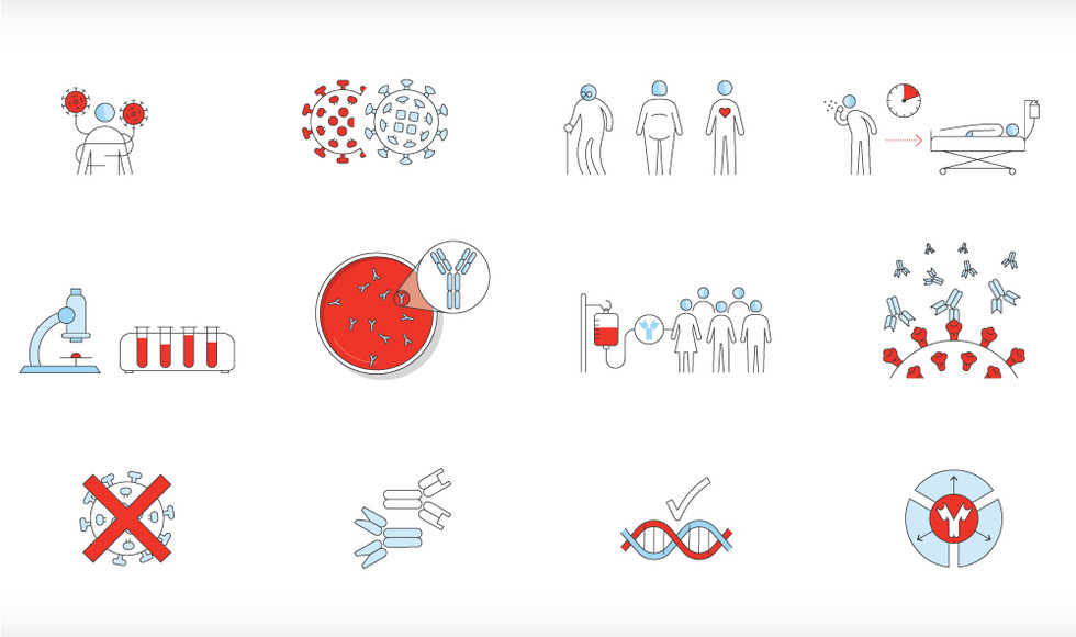 Anti-COVID Antibodies