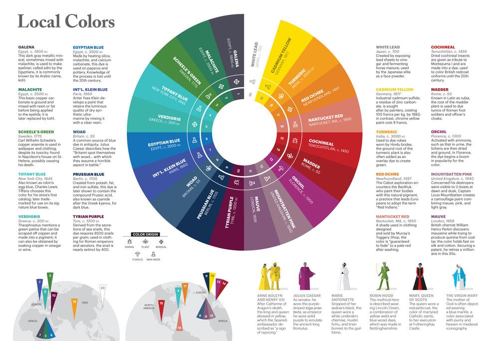 Laphams_Colors.jpg