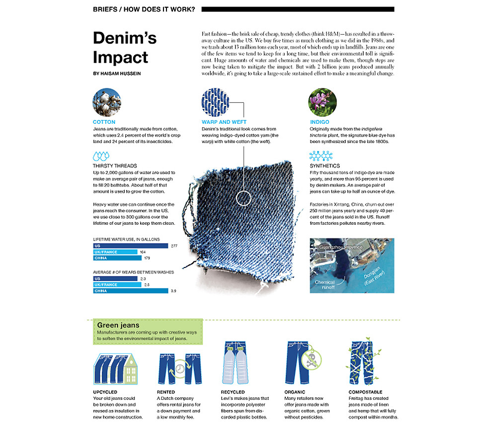 VICE | Denim's Impact
