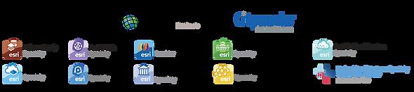 GISinc badge cluster.webp