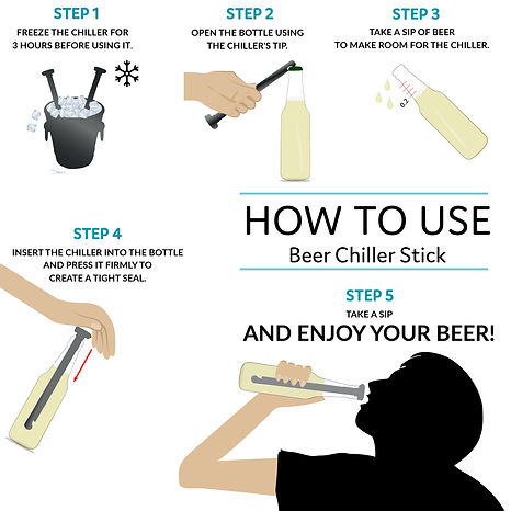 infographic_beer_chiller_(Conflicted_cop
