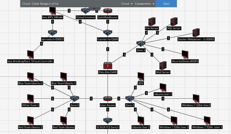 cyberrangeasafile_diagram.PNG