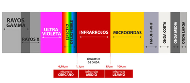 espectro-luz.png