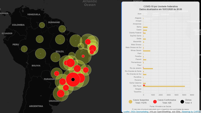 Mapa do Covid no Brasil
