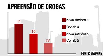 Apreensão_de_drogas.png