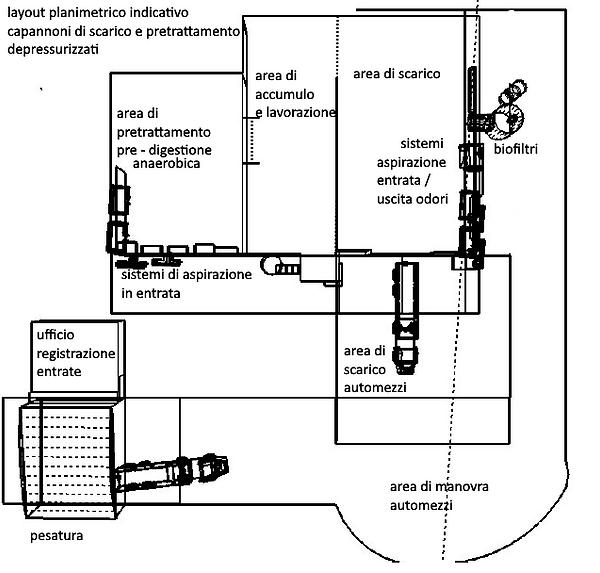 planimetria layout.png