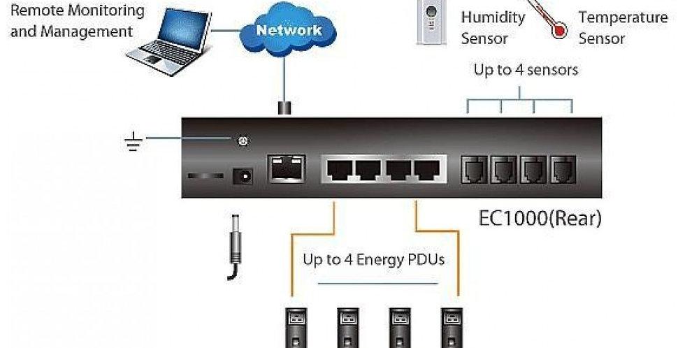 Energy Box con Monitoraggio Potenza in Tempo Reale