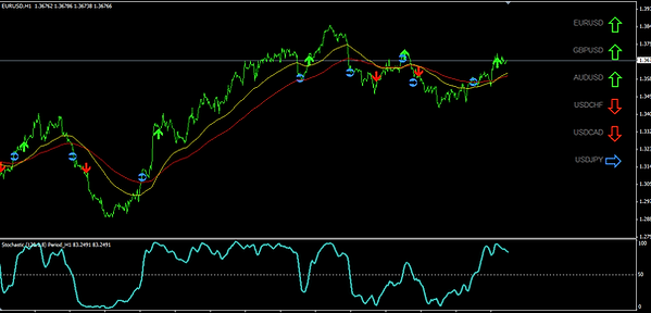 best-Forex-trend-indicator.png