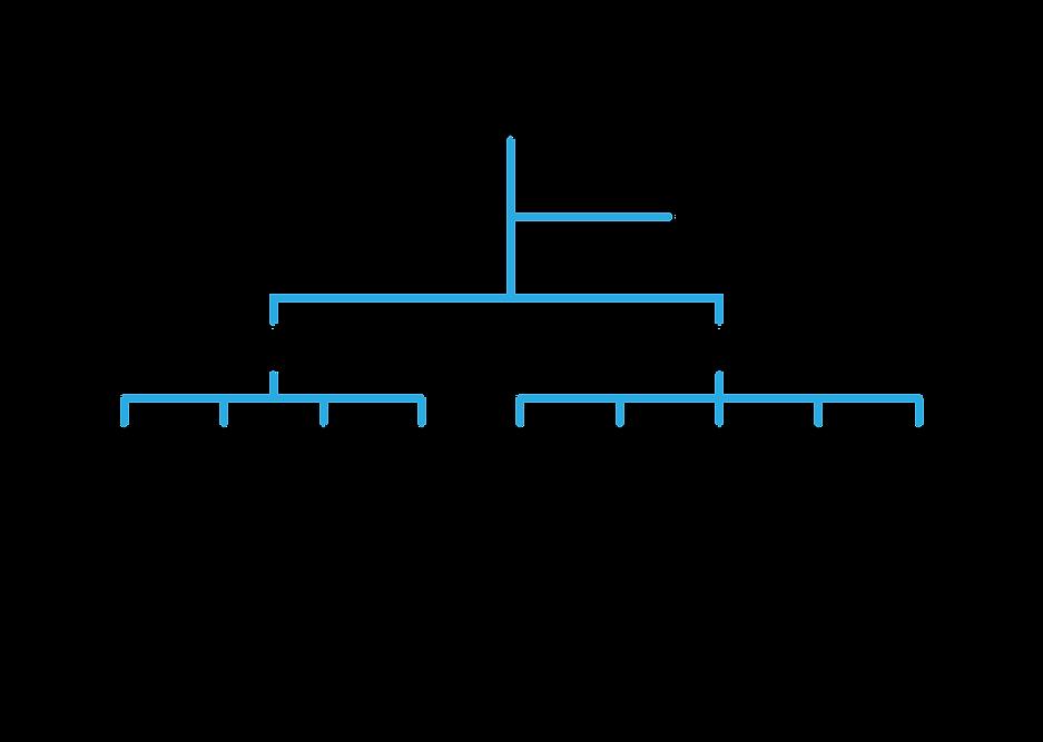 まるごと根室組織図_アートボード 1.png