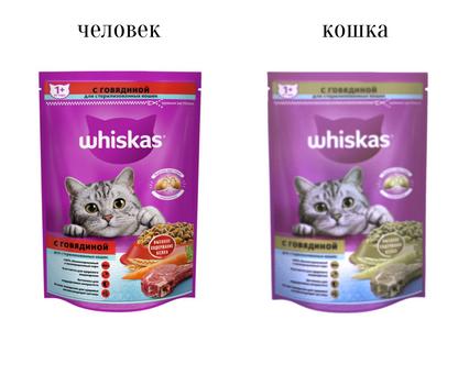 Как домашние животные видят упаковки своих кормов.
