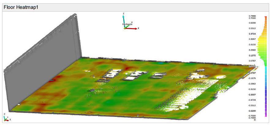 Floor Heatmap