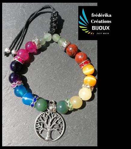 Bracelet 7  chakras Idées claires