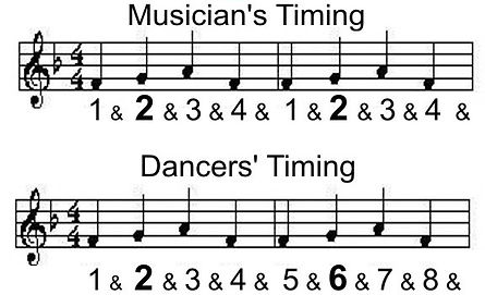M&D Timing.jpg