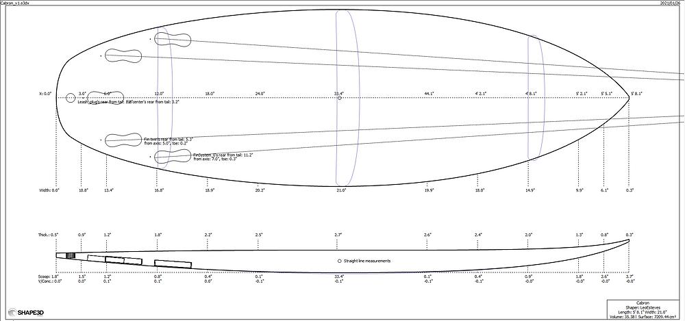 Software de design de pranchas Shape3D