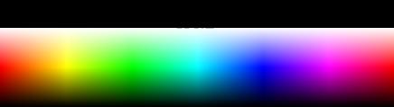 RGB Scale