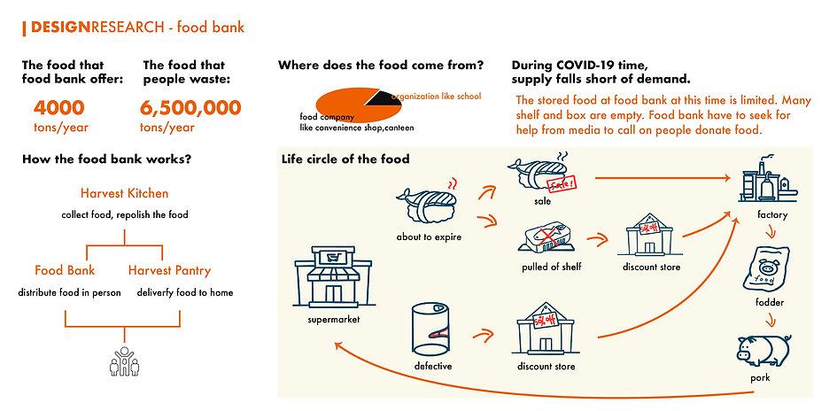 food bank-03.jpg