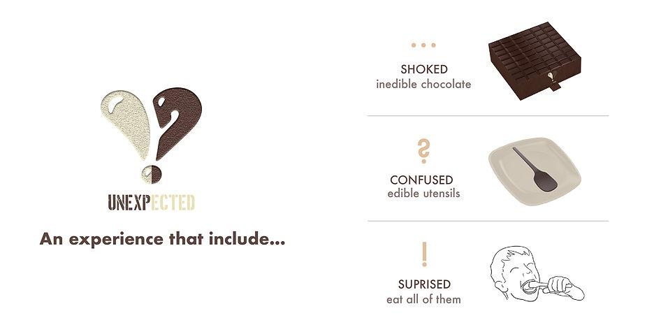 Edible or Inedible?-04.jpg