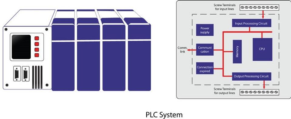 PLC.jpg