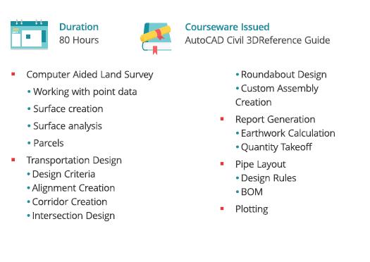 AutoCAD Civil 3D-course - Exponiq engineering