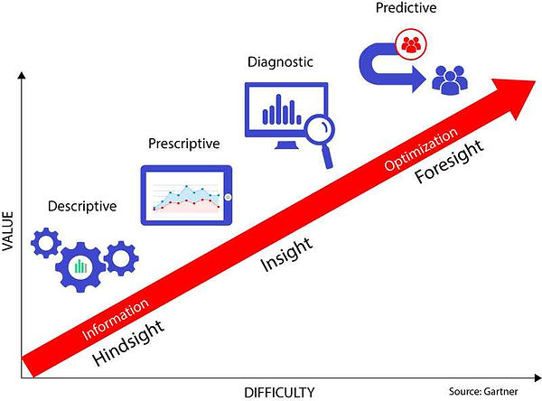 Business-Analytics-Exponiq