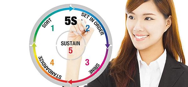 Kaizen – 5S-Quality-ExponIQ Engineering Services Pvt Ltd