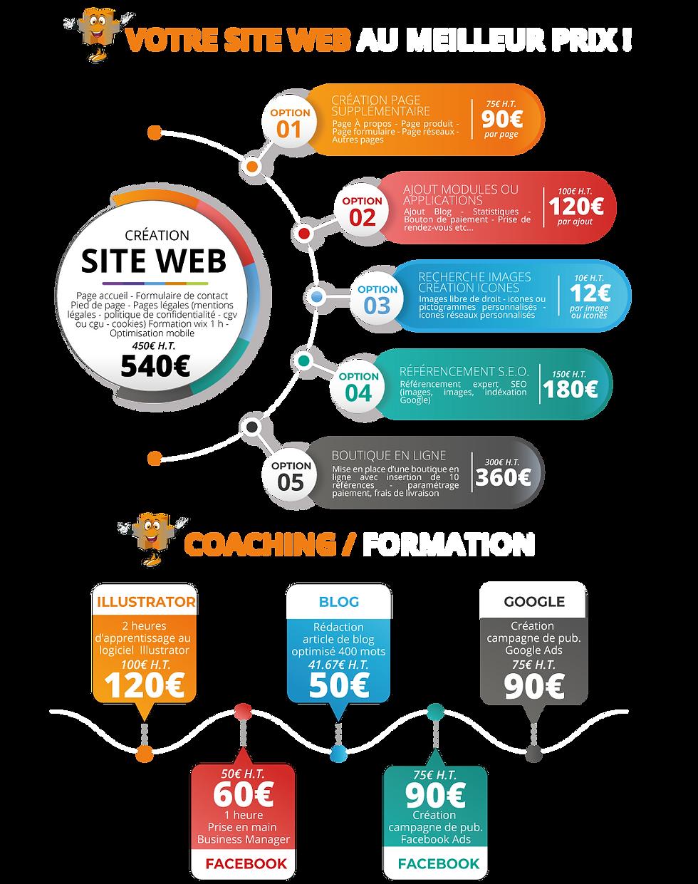 Tarif Misterplusdesign - Site web valable jusqu'au 31/12/2021