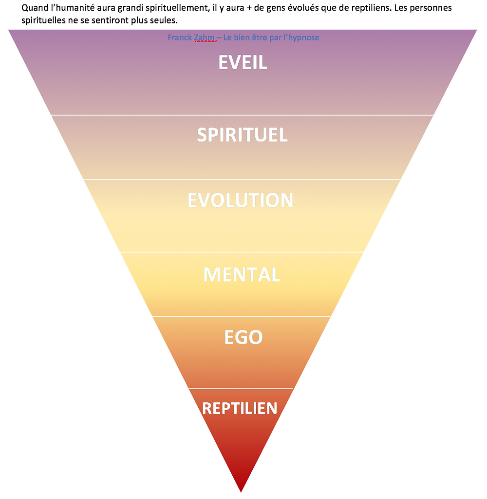 La pyramide de Zahm