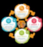 Misterplusdesign : graphiste, webmaster et animteur réseau